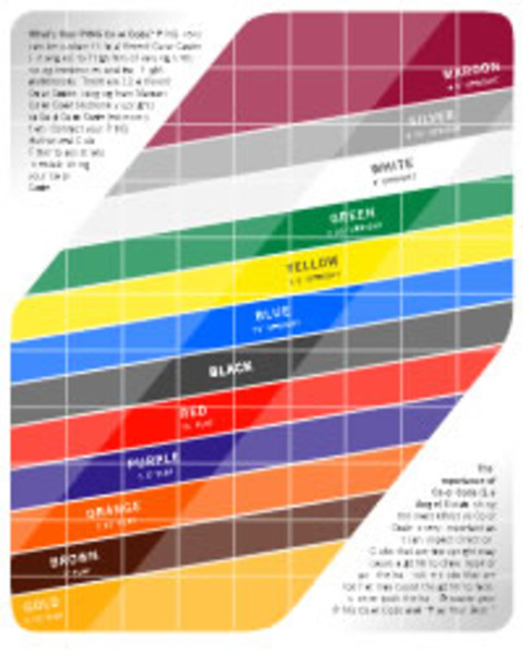 Ping Golf Color Chart Rebellions